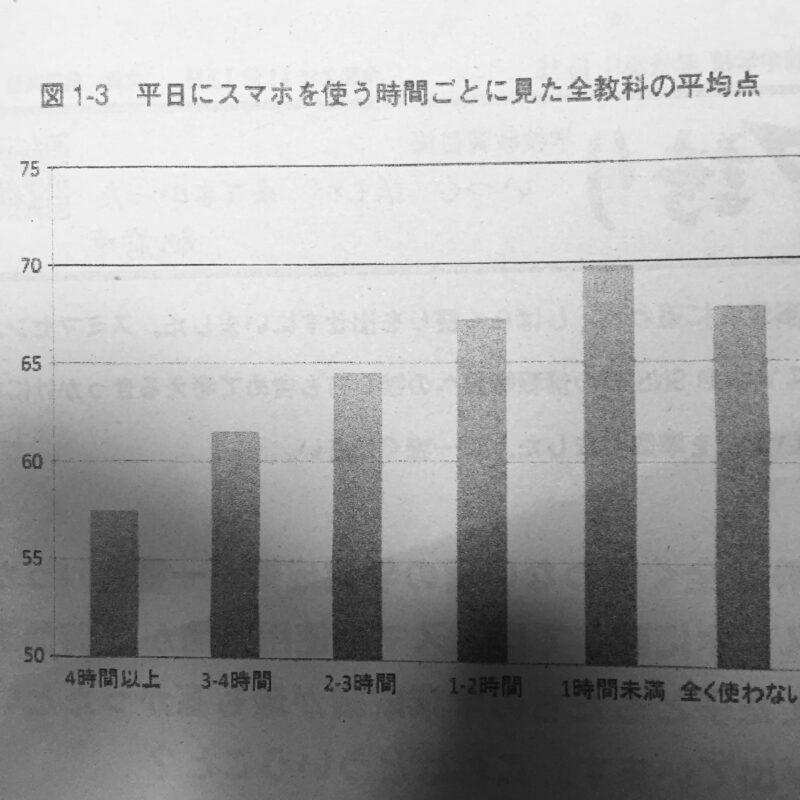 sumaho-riyoujikan